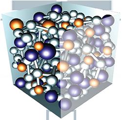 Cząsteczki Microban